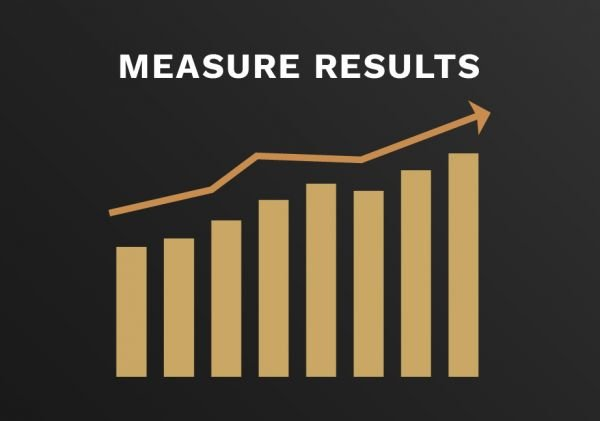 web marketing measures results