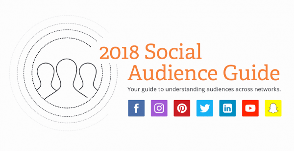 social audience guide